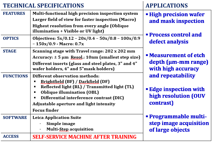Système d'inspection en réflexion et en transmission pour les échantillons d'un diamètre jusqu'à 8 pouces / 200 mm.      Mode macro intégré procurant quatre fois le champ de vision propre aux objectifs traditionnels,     Dispose des objectifs suivants : 5x/0,12 – 20x/0,40 – 50x/0,80 – 100x/0,9 – 150x/0,9,     Haute résolution grâce à l'éclairage oblique et au mode UV (mode UV compatible seulement avec l'objectif 150x),     Microscope équipé d'une caméra 2,5 MPix et entièrement piloté par le logiciel LAS.